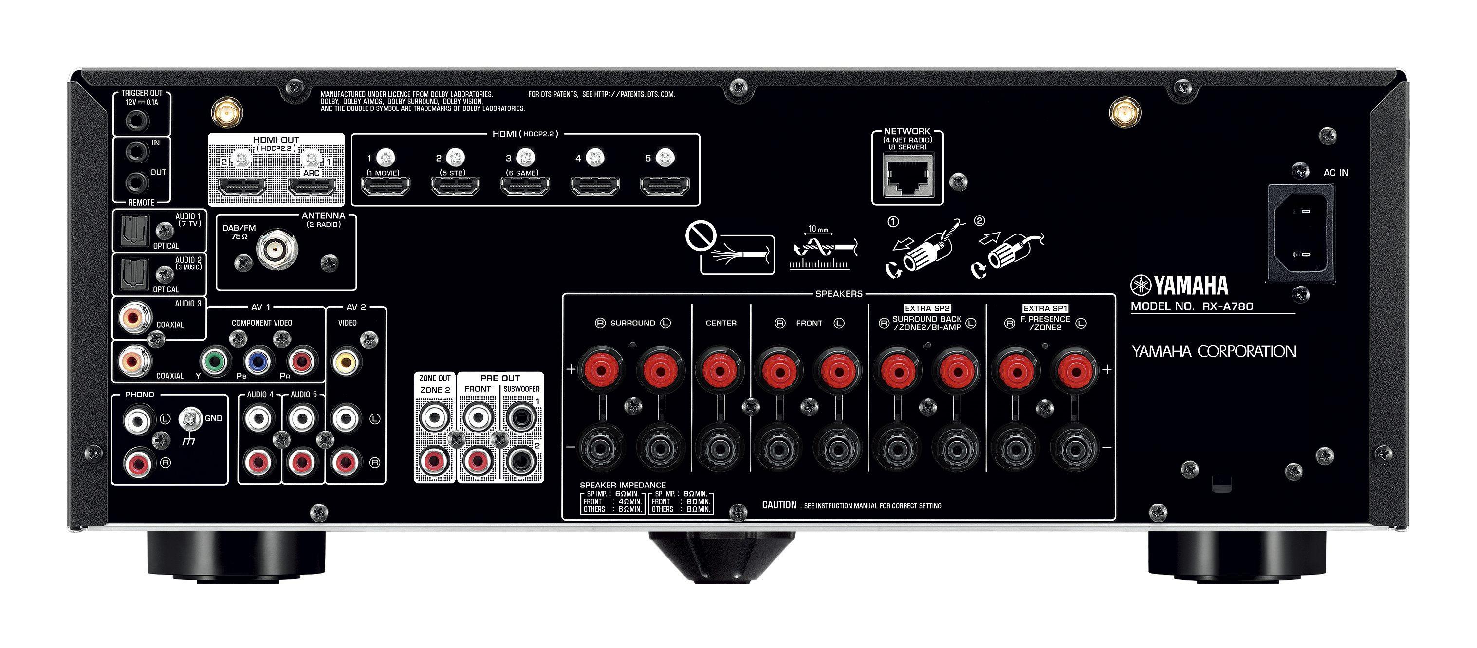 RXA780reGBEF_3034x1332_ded1046d7d834c25755e5a80de101cbc.jpg