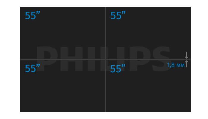 Комплект видеостены Philips 2 x 2