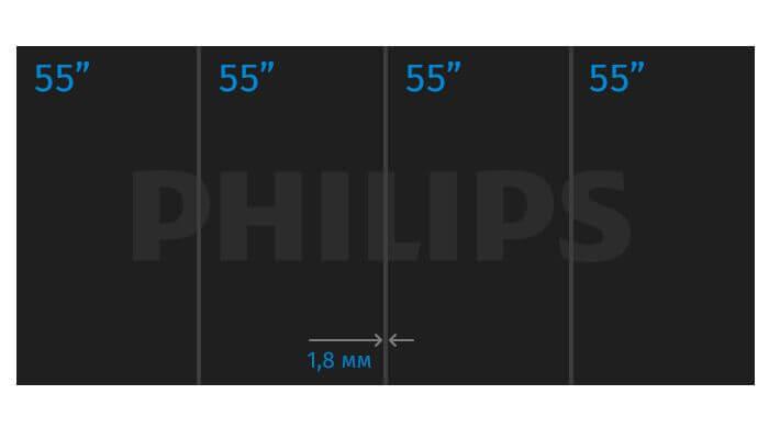 Комплект видеостены Philips 1 x 4