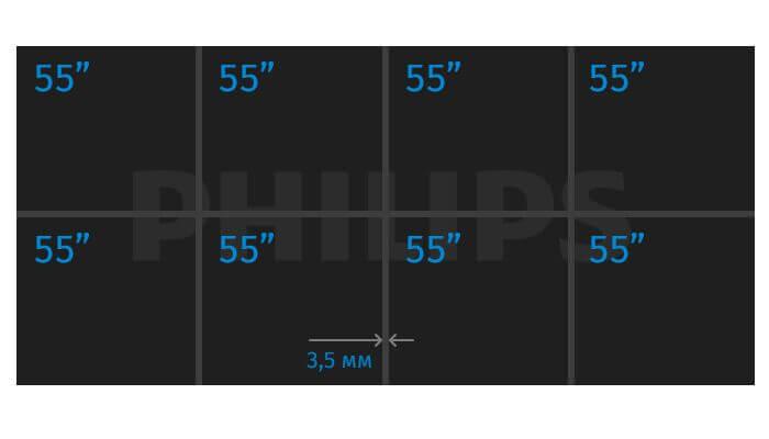 Комплект видеостены Philips 2 x 4