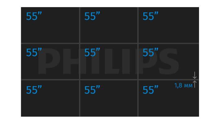 Комплект видеостены Philips 3 x 3