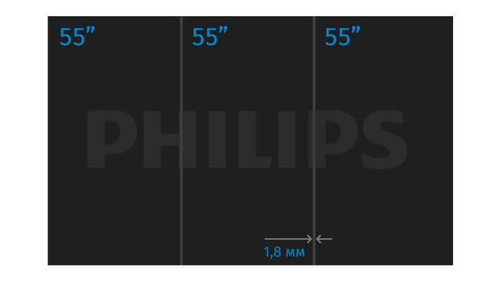 Комплект видеостены Philips 1 x 3